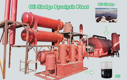 What is oil sludge treatment? Is there a special machine to process oil sludge?