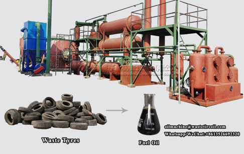 What is approximate total cost of tyre pyrolysis plant?