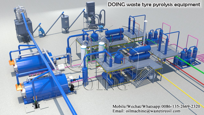 waste tire to fuel oil machine