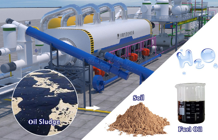 oil sluge pyrolysis machine