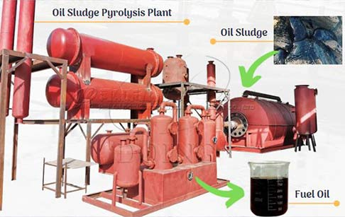How to recycle oil sludge to get fuel oil?