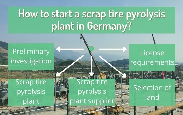 scrap tire pyrolysis plant in germany