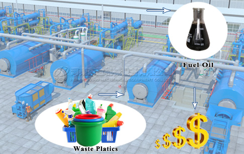 Ecuadorian customer purchased 5 tons of waste plastic pyrolysis plant from Doing