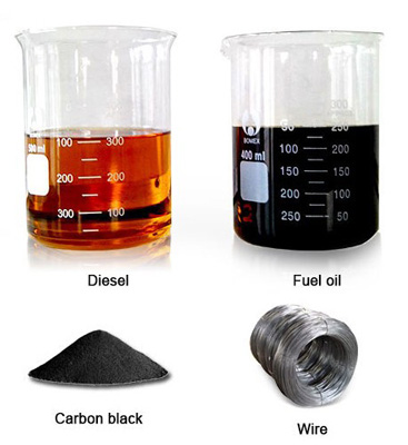 Final products( fuel oil, diesel, carbon black, wire)