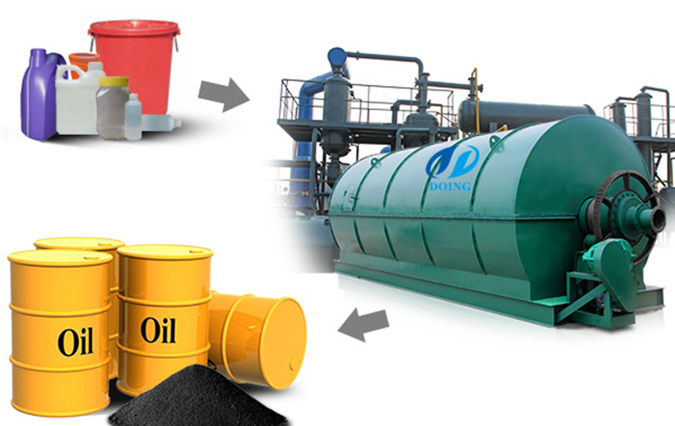 Fuel oil fuel oil recycling for Where to dispose of old motor oil