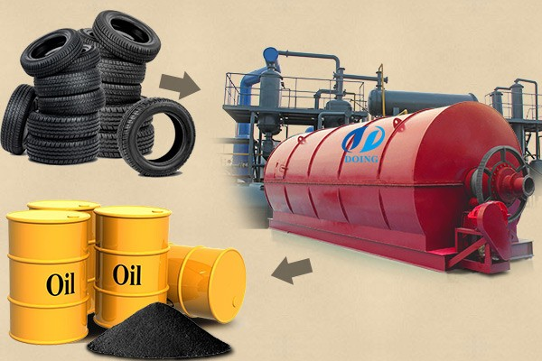 Supplier of used tire to oil machine