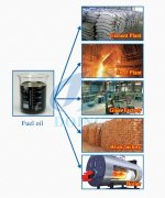 Which industrial equipment use pyrolysis oil as fuel?