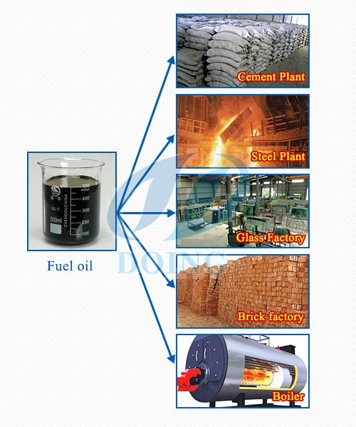 waste tyre oil extraction pyrolysis plant