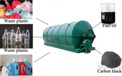How to make plastic bag to fuel oil?