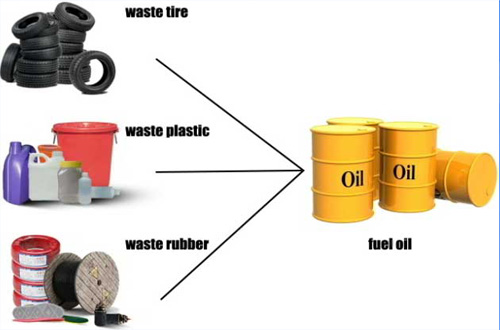 different material to oil
