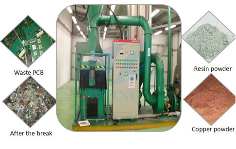 pcb circuit board recycling equipement