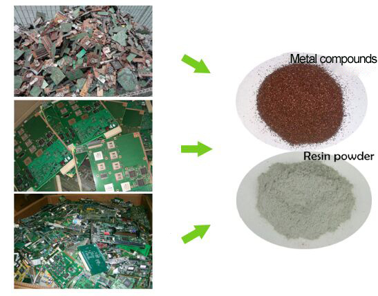 e waste pcb recycling machine