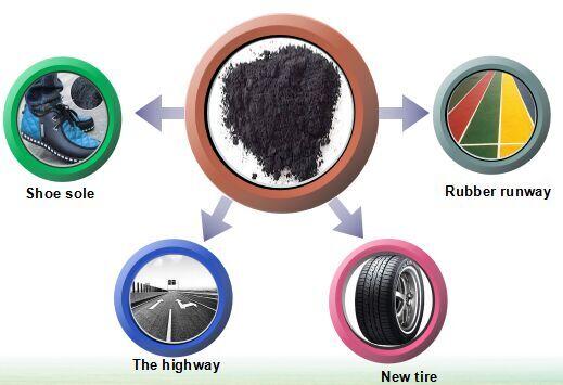 carbon black application