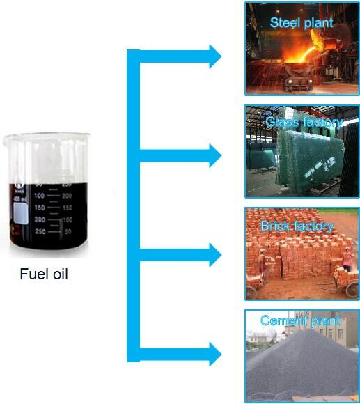 plastic to fuel oil