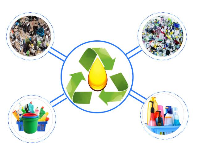 convert waste plastic to oil machine
