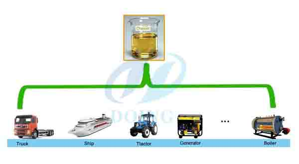 How to build a simple fractional distillation process unit?_