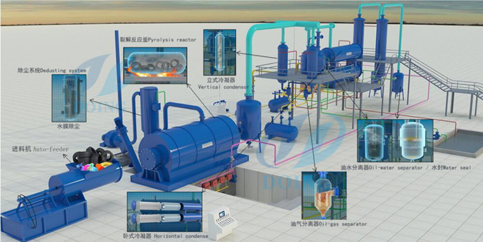 tyre recycling machinery processing tyre to fuel oil