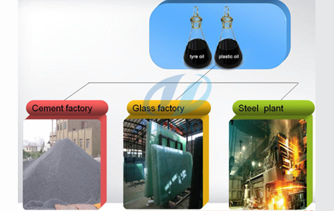plastic pyrolysis oil application