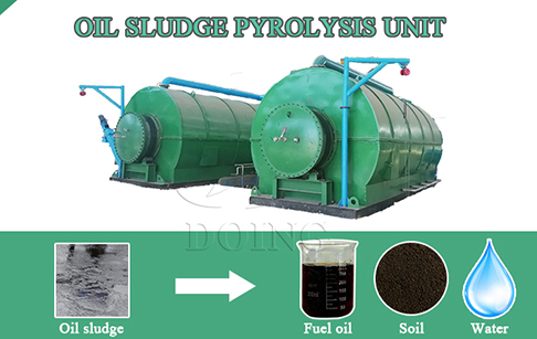 Oil sludge pyrolysis unit