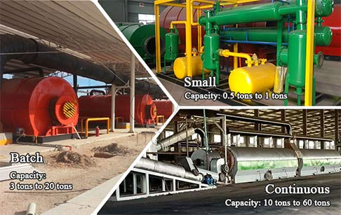 How many types of waste plastic pyrolysis plant can be selected?