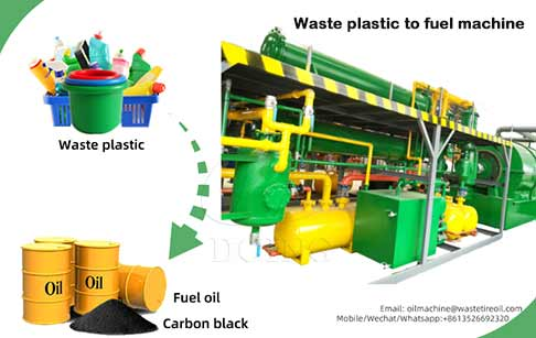 Waste Plastic to Fuel Machine